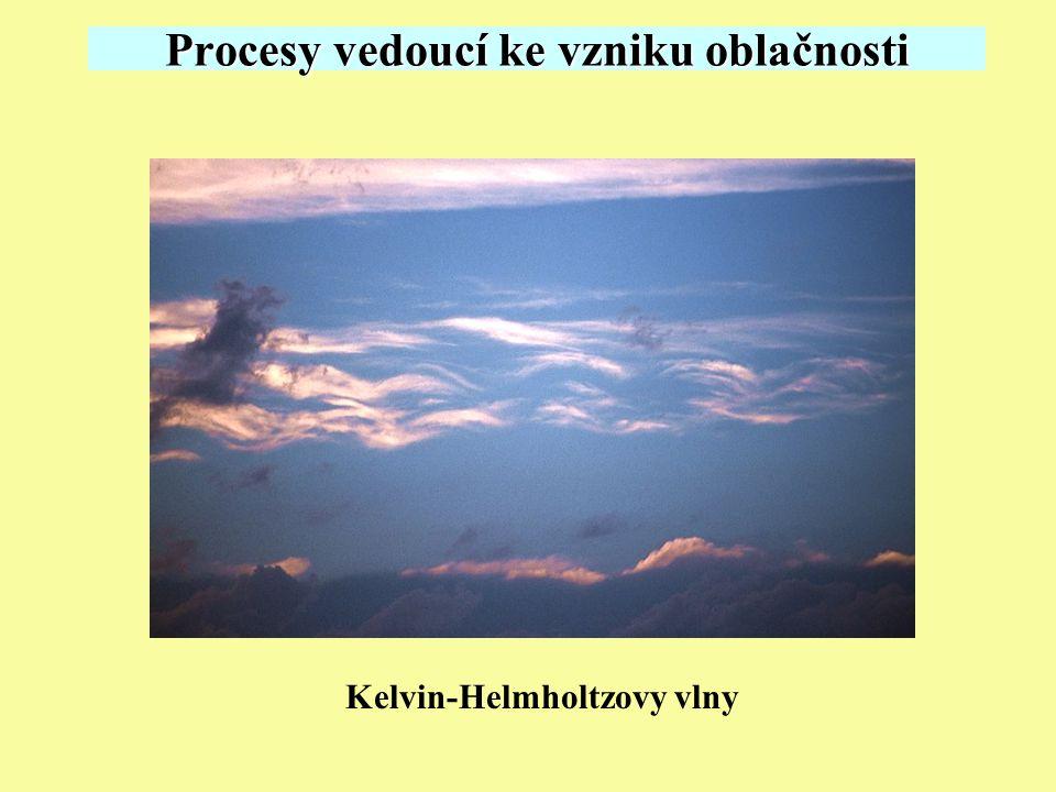 Procesy vedoucí ke vzniku oblačnosti Kelvin-Helmholtzovy vlny