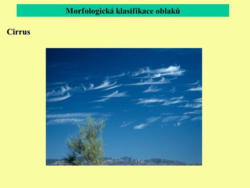 Morfologická klasifikace oblaků Cirrus