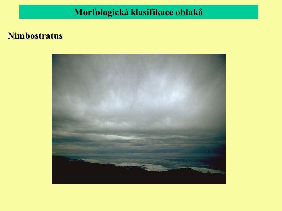 Morfologická klasifikace oblaků Nimbostratus