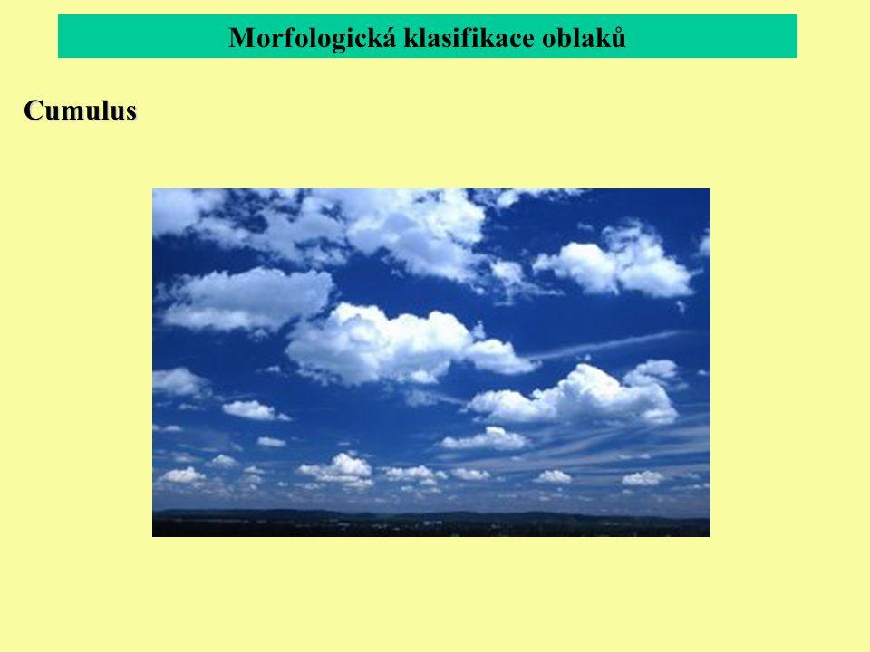 Morfologická klasifikace oblaků Cumulus