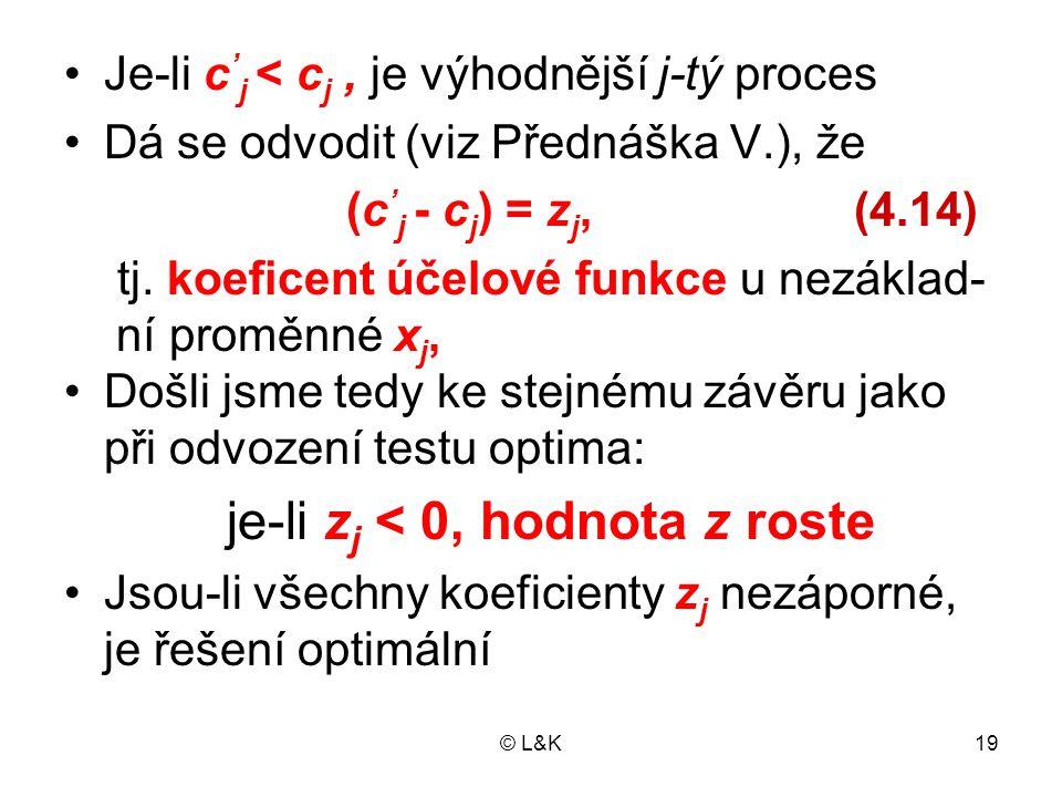 © L&K19 Je-li c ' j < c j, je výhodnější j-tý proces Dá se odvodit (viz Přednáška V.), že (c ' j - c j ) = z j, (4.14) tj. koeficent účelové funkce u