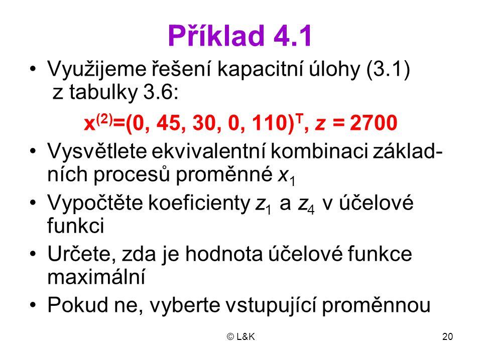 © L&K20 Příklad 4.1 Využijeme řešení kapacitní úlohy (3.1) z tabulky 3.6: x (2) =(0, 45, 30, 0, 110) T, z = 2700 Vysvětlete ekvivalentní kombinaci základ- ních procesů proměnné x 1 Vypočtěte koeficienty z 1 a z 4 v účelové funkci Určete, zda je hodnota účelové funkce maximální Pokud ne, vyberte vstupující proměnnou