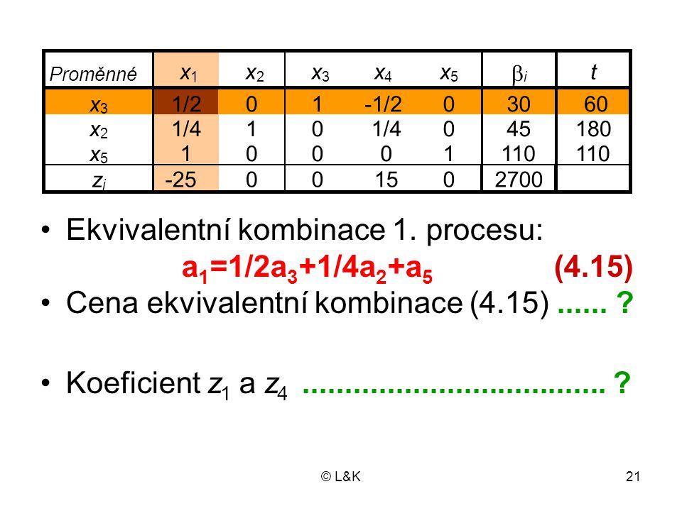 © L&K21 Ekvivalentní kombinace 1. procesu: a 1 =1/2a 3 +1/4a 2 +a 5 (4.15) Cena ekvivalentní kombinace (4.15)...... ? Koeficient z 1 a z 4............