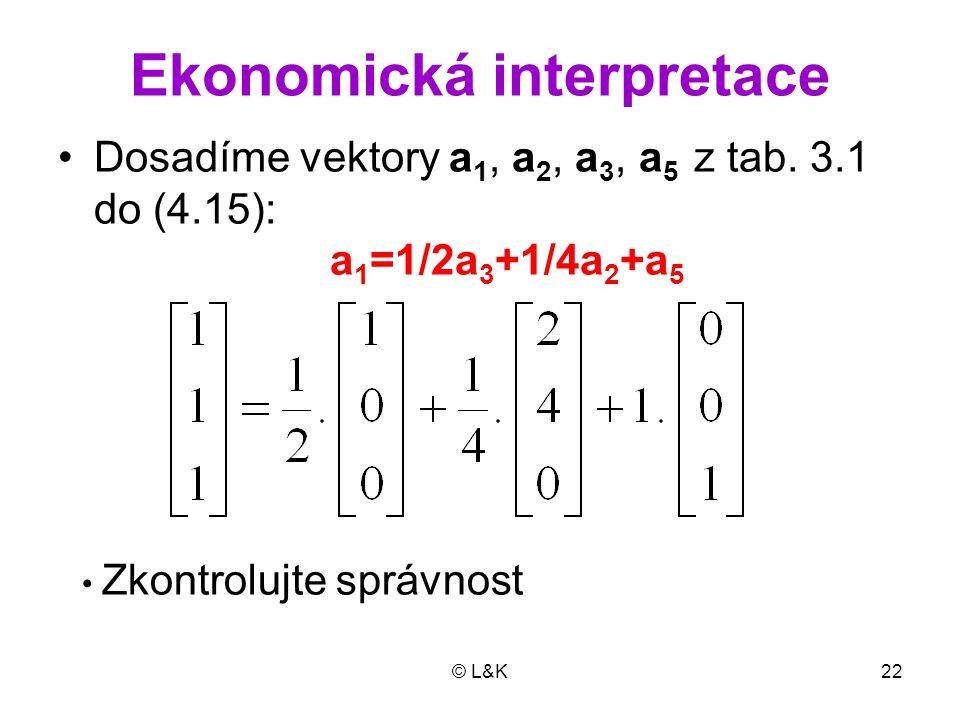 © L&K22 Ekonomická interpretace Dosadíme vektory a 1, a 2, a 3, a 5 z tab. 3.1 do (4.15): a 1 =1/2a 3 +1/4a 2 +a 5 Zkontrolujte správnost