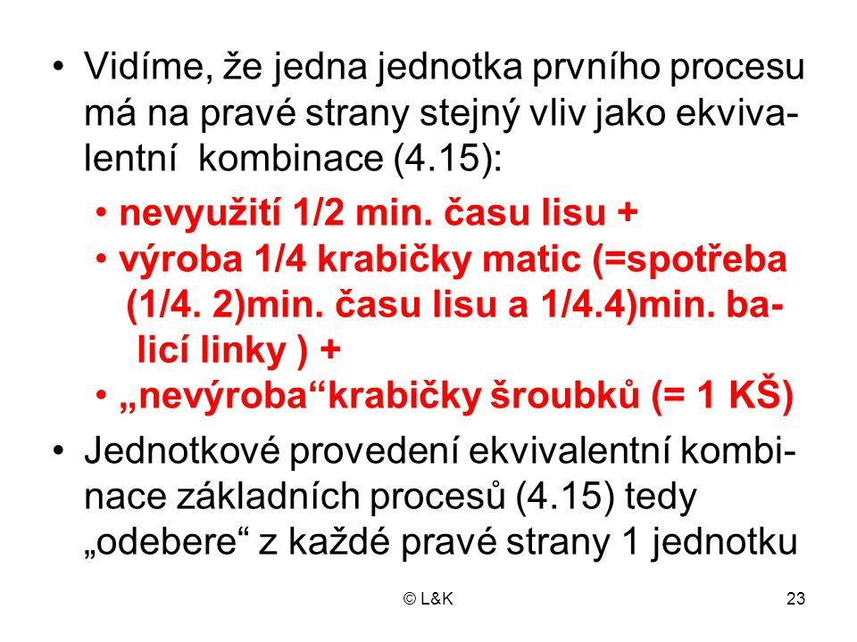 © L&K23 Vidíme, že jedna jednotka prvního procesu má na pravé strany stejný vliv jako ekviva- lentní kombinace (4.15): nevyužití 1/2 min. času lisu +
