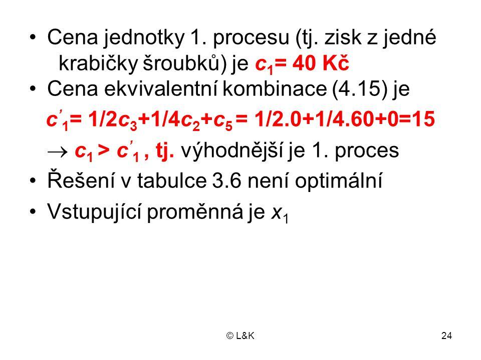 © L&K24 Cena jednotky 1.procesu (tj.