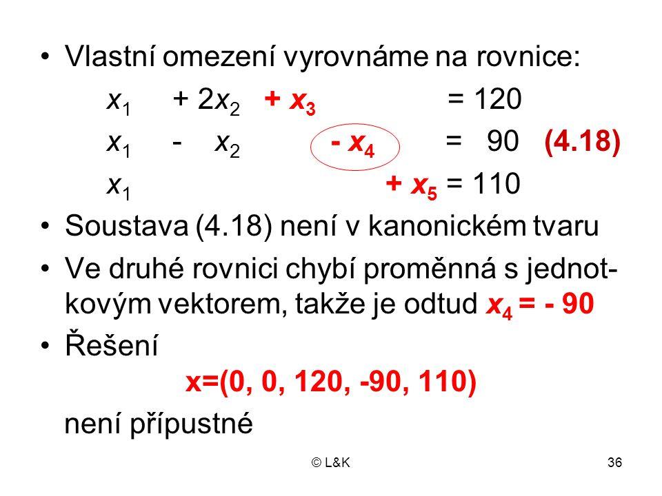 © L&K36 Vlastní omezení vyrovnáme na rovnice: x 1 + 2x 2 + x 3 = 120 x 1 - x 2 - x 4 = 90 (4.18) x 1 + x 5 = 110 Soustava (4.18) není v kanonickém tvaru Ve druhé rovnici chybí proměnná s jednot- kovým vektorem, takže je odtud x 4 = - 90 Řešení x=(0, 0, 120, -90, 110) není přípustné