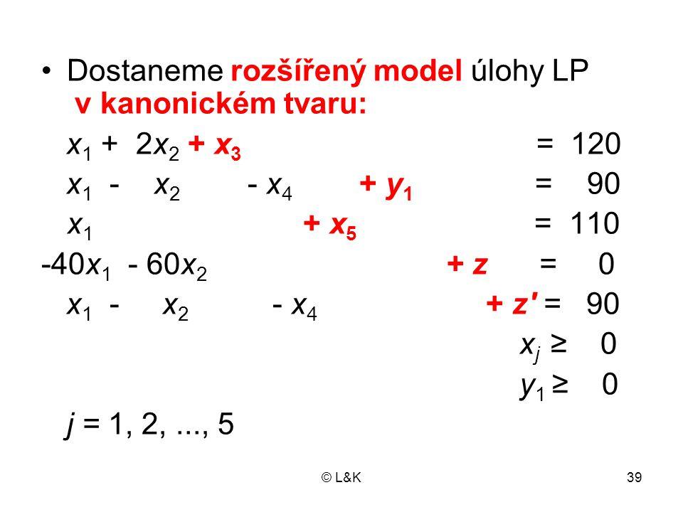 © L&K39 Dostaneme rozšířený model úlohy LP v kanonickém tvaru: x 1 + 2x 2 + x 3 = 120 x 1 - x 2 - x 4 + y 1 = 90 x 1 + x 5 = 110 -40x 1 - 60x 2 + z =