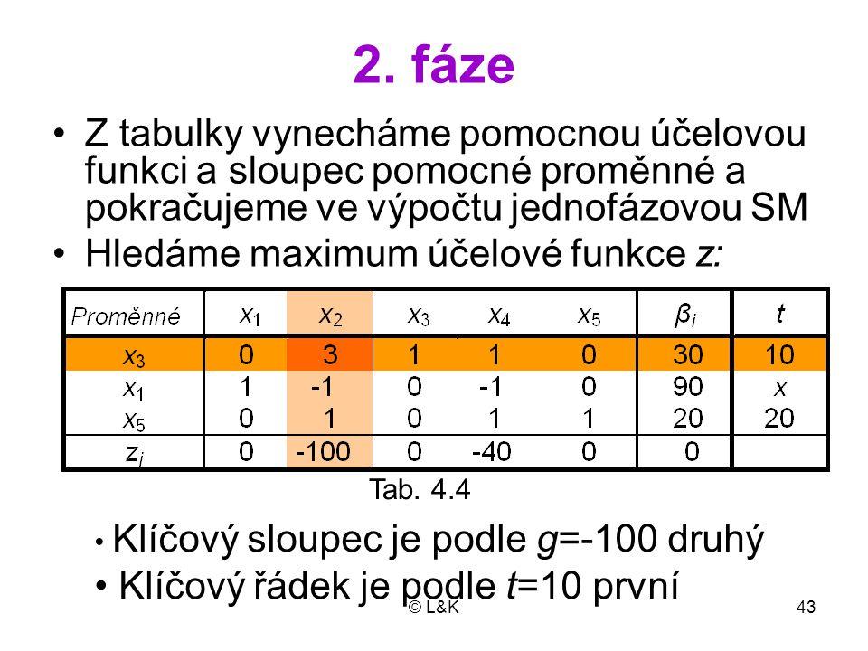 © L&K43 2. fáze Z tabulky vynecháme pomocnou účelovou funkci a sloupec pomocné proměnné a pokračujeme ve výpočtu jednofázovou SM Hledáme maximum účelo