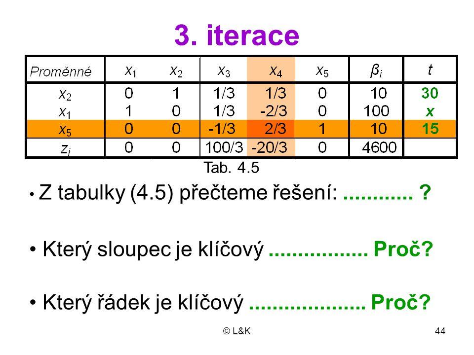 © L&K44 3. iterace Tab. 4.5 Z tabulky (4.5) přečteme řešení:............ ? Který sloupec je klíčový................. Proč? Který řádek je klíčový.....