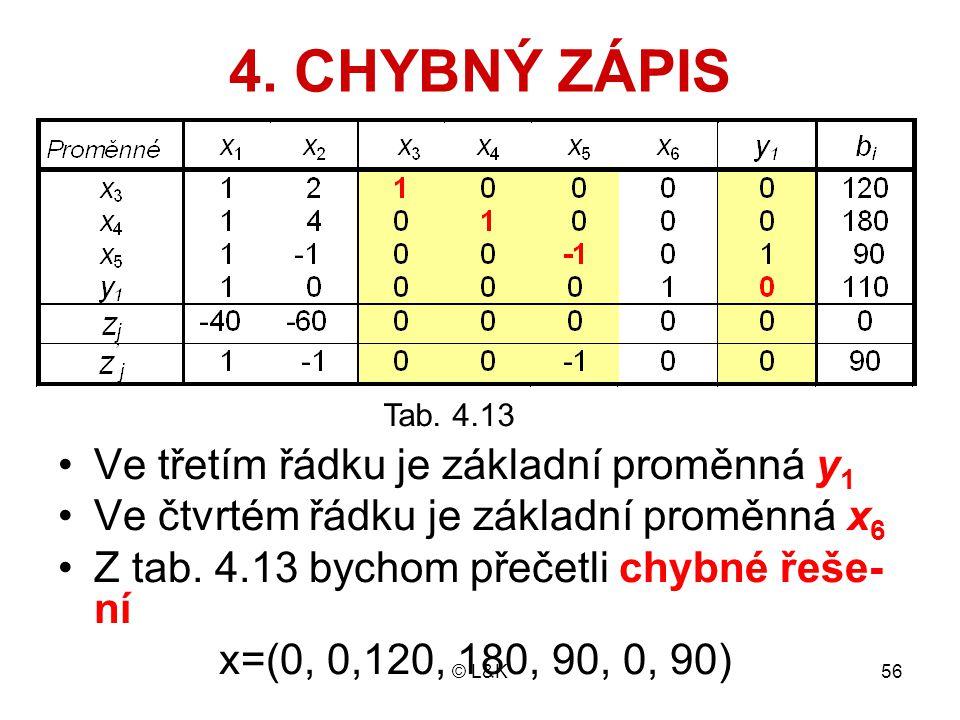 © L&K56 4. CHYBNÝ ZÁPIS Ve třetím řádku je základní proměnná y 1 Ve čtvrtém řádku je základní proměnná x 6 Z tab. 4.13 bychom přečetli chybné řeše- ní