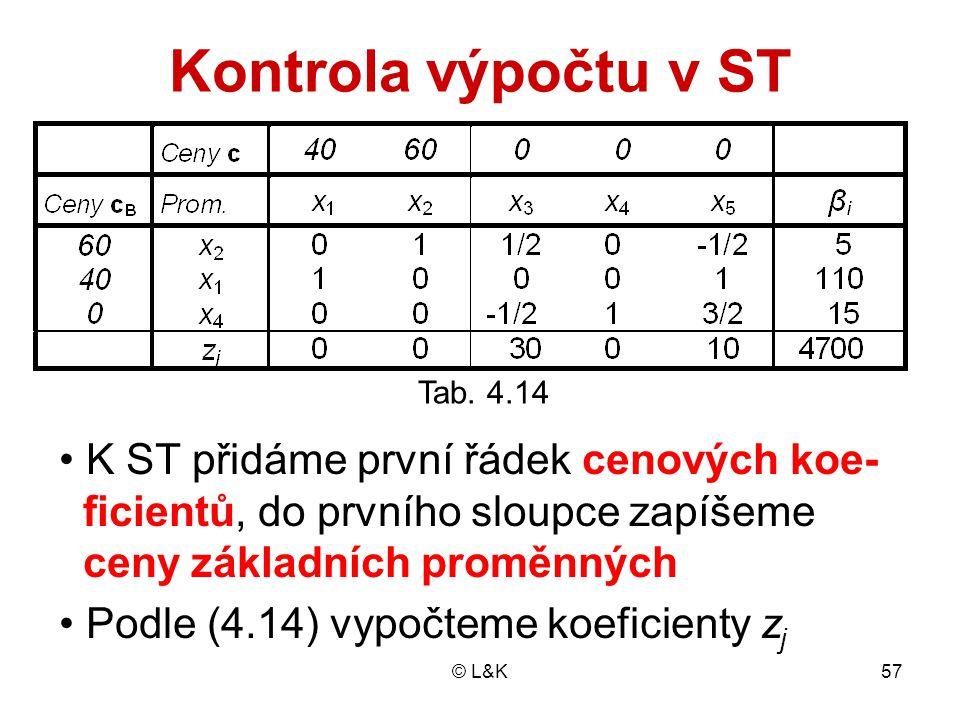 © L&K57 Kontrola výpočtu v ST K ST přidáme první řádek cenových koe- ficientů, do prvního sloupce zapíšeme ceny základních proměnných Podle (4.14) vypočteme koeficienty z j Tab.