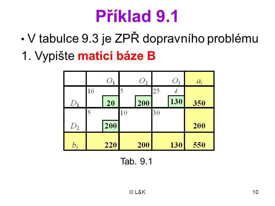 © L&K10 Příklad 9.1 Tab. 9.1 V tabulce 9.3 je ZPŘ dopravního problému 1. Vypište matici báze B