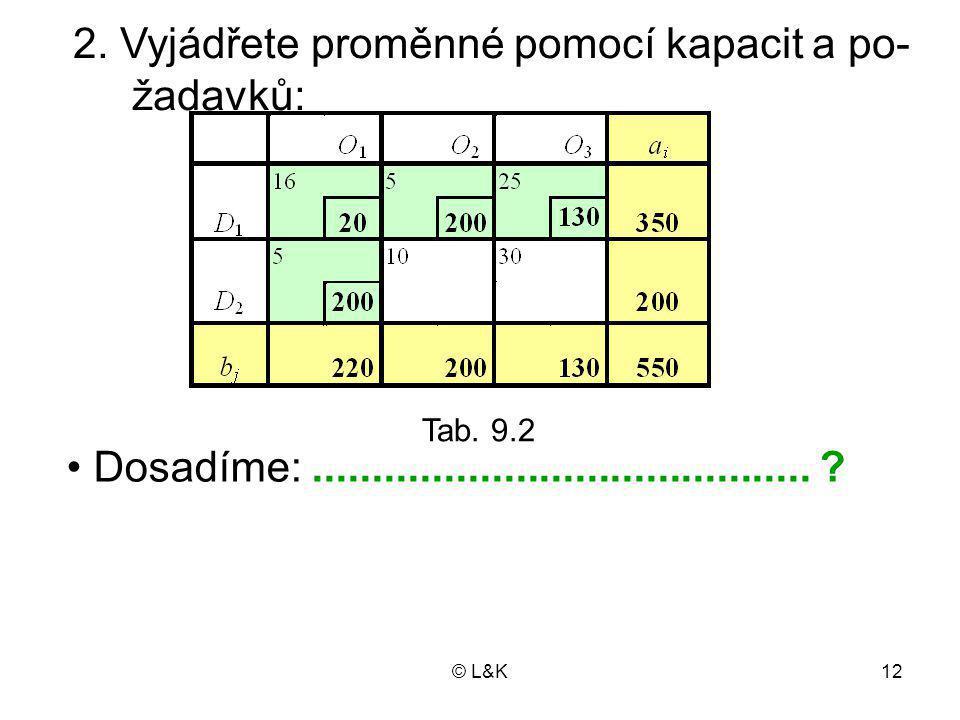 © L&K12 2.Vyjádřete proměnné pomocí kapacit a po- žadavků: Tab.