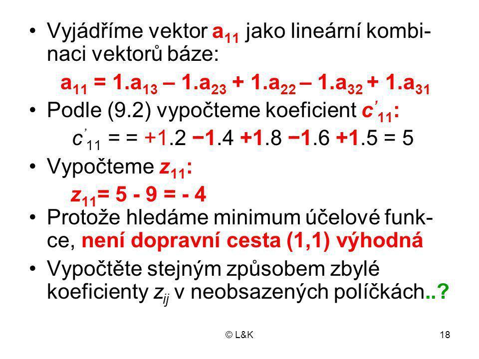 © L&K18 Vyjádříme vektor a 11 jako lineární kombi- naci vektorů báze: a 11 = 1.a 13 – 1.a 23 + 1.a 22 – 1.a 32 + 1.a 31 Podle (9.2) vypočteme koeficient c ' 11 : c ' 11 = = +1.2 −1.4 +1.8 −1.6 +1.5 = 5 Vypočteme z 11 : z 11 = 5 - 9 = - 4 Protože hledáme minimum účelové funk- ce, není dopravní cesta (1,1) výhodná Vypočtěte stejným způsobem zbylé koeficienty z ij v neobsazených políčkách..?