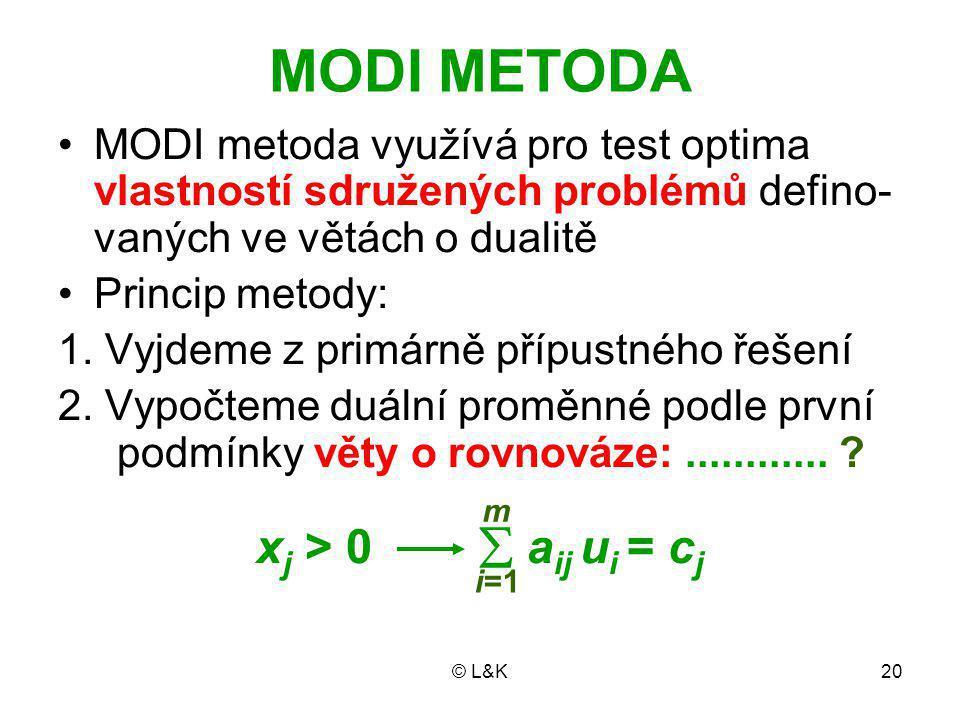 © L&K20 MODI METODA MODI metoda využívá pro test optima vlastností sdružených problémů defino- vaných ve větách o dualitě Princip metody: 1.