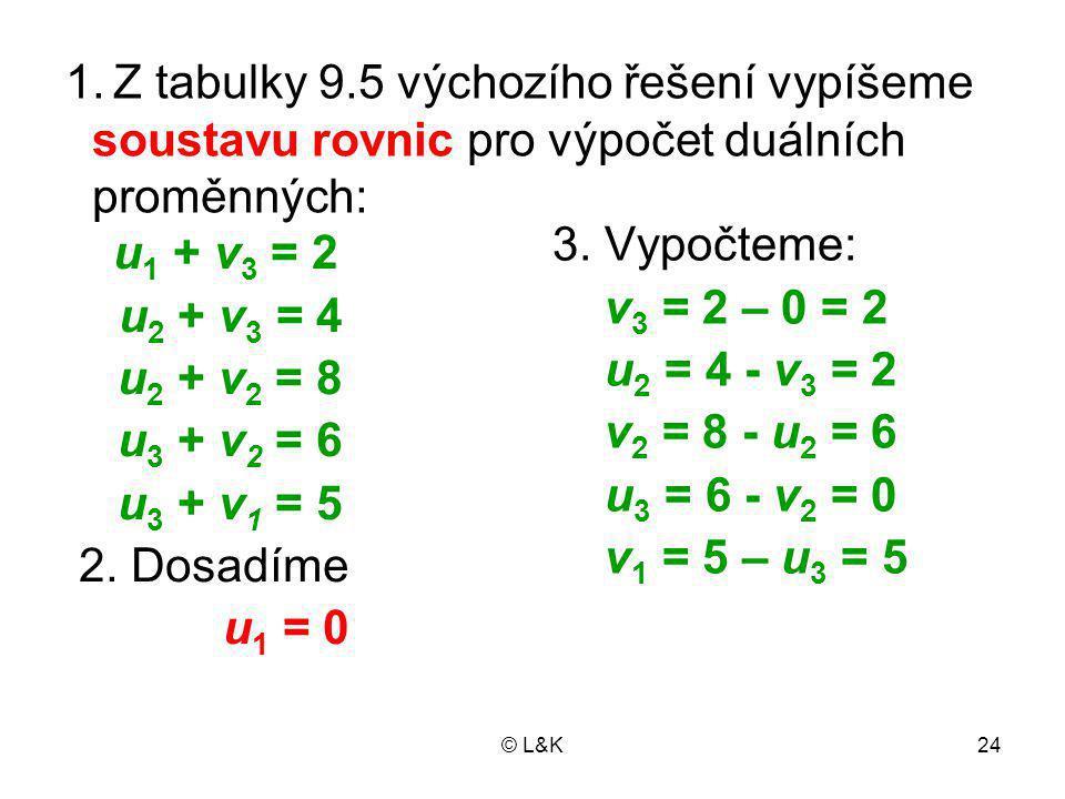 © L&K24 u 1 + v 3 = 2 u 2 + v 3 = 4 u 2 + v 2 = 8 u 3 + v 2 = 6 u 3 + v 1 = 5 2.