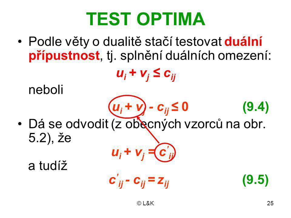 © L&K25 TEST OPTIMA Podle věty o dualitě stačí testovat duální přípustnost, tj.