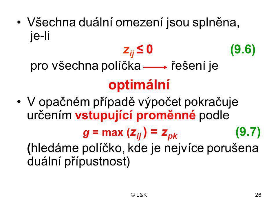 © L&K26 Všechna duální omezení jsou splněna, je-li z ij ≤ 0 (9.6) pro všechna políčka řešení je optimální V opačném případě výpočet pokračuje určením vstupující proměnné podle g = max ( z ij ) = z pk (9.7) (hledáme políčko, kde je nejvíce porušena duální přípustnost)