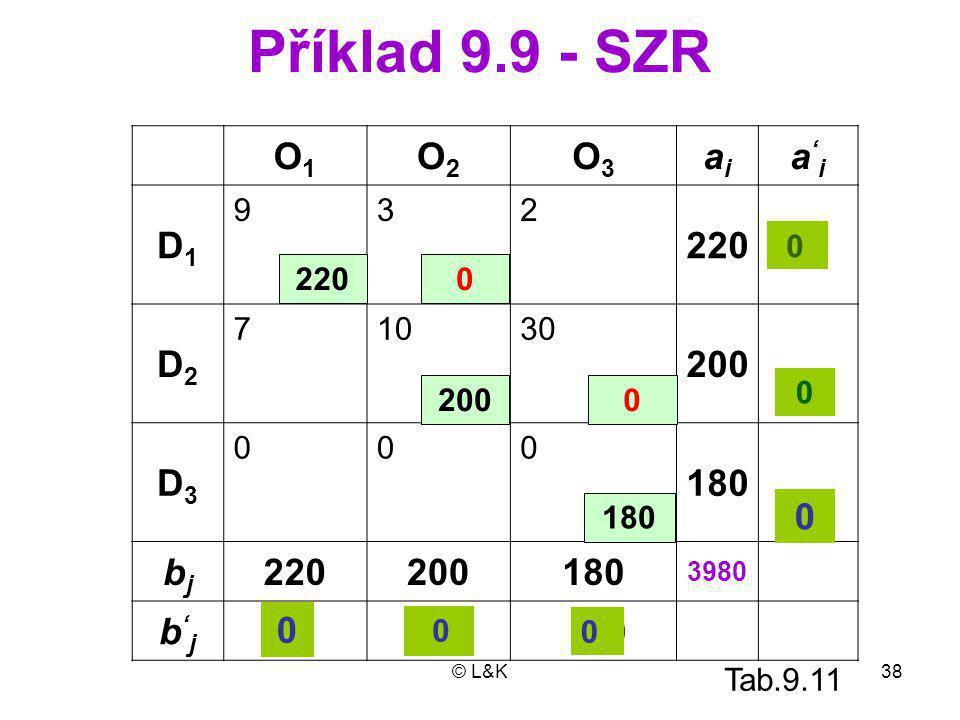 © L&K38 Příklad 9.9 - SZR O1O1 O2O2 O3O3 aiai a'ia'i D1D1 932 220 D2D2 71030 200 D3D3 000 180 bjbj 220200180 3980 b'jb'j 220 0 180 0 200 0 0 0 0 0 Tab.9.11 0 0 1800