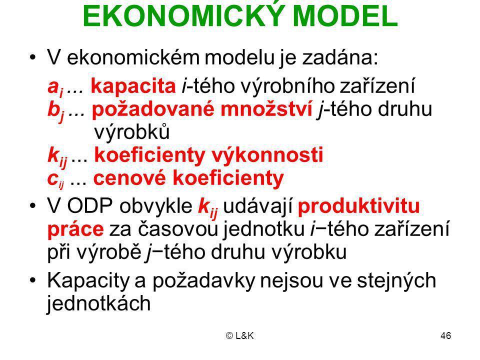© L&K46 EKONOMICKÝ MODEL V ekonomickém modelu je zadána: a i...