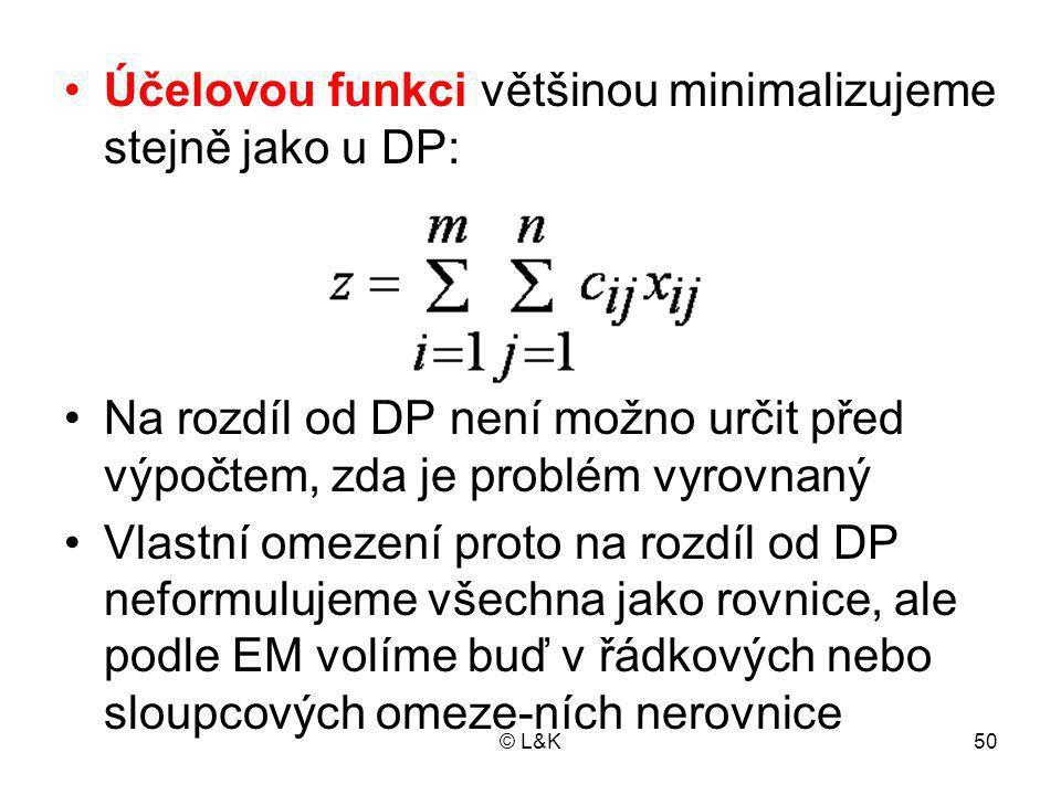 © L&K50 Účelovou funkci většinou minimalizujeme stejně jako u DP: Na rozdíl od DP není možno určit před výpočtem, zda je problém vyrovnaný Vlastní omezení proto na rozdíl od DP neformulujeme všechna jako rovnice, ale podle EM volíme buď v řádkových nebo sloupcových omeze-ních nerovnice