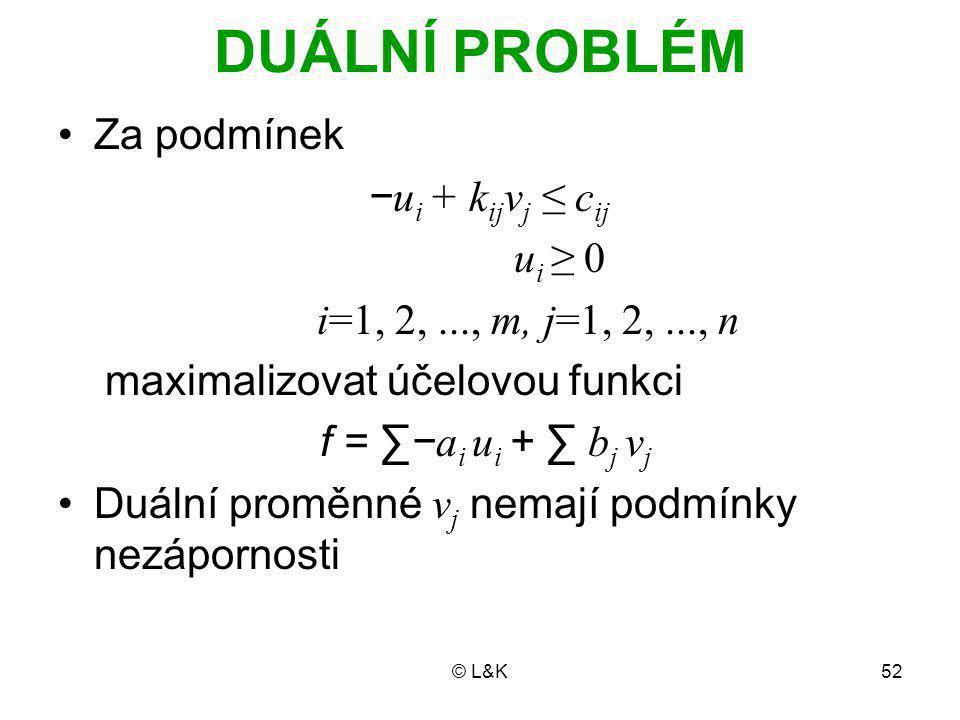 © L&K52 DUÁLNÍ PROBLÉM Za podmínek − u i + k ij v j ≤ c ij u i ≥ 0 i=1, 2,..., m, j=1, 2,..., n maximalizovat účelovou funkci f = ∑− a i u i + ∑ b j v j Duální proměnné v j nemají podmínky nezápornosti