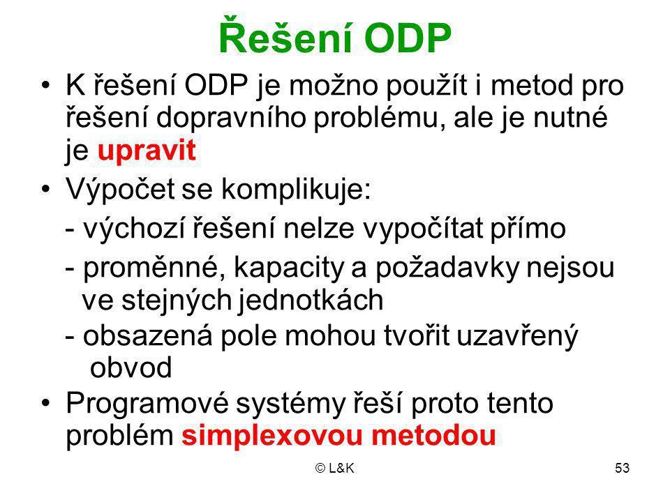 © L&K53 Řešení ODP K řešení ODP je možno použít i metod pro řešení dopravního problému, ale je nutné je upravit Výpočet se komplikuje: - výchozí řešení nelze vypočítat přímo - proměnné, kapacity a požadavky nejsou ve stejných jednotkách - obsazená pole mohou tvořit uzavřený obvod Programové systémy řeší proto tento problém simplexovou metodou