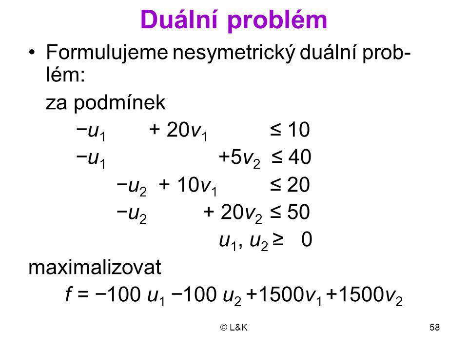 © L&K58 Duální problém Formulujeme nesymetrický duální prob- lém: za podmínek −u 1 + 20v 1 ≤ 10 −u 1 +5v 2 ≤ 40 −u 2 + 10v 1 ≤ 20 −u 2 + 20v 2 ≤ 50 u 1, u 2 ≥ 0 maximalizovat f = −100 u 1 −100 u 2 +1500v 1 +1500v 2