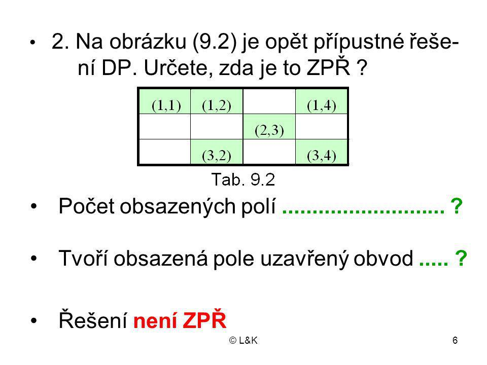 © L&K27 Dosadíme do: z 11 = u 1 + v 1 - 9 z 12 = u 1 + v 2 - 3 z 21 = u 2 + v 1 - 7 z 33 = u 3 + v 3 - 11 u 1 =0, u 2 =2, u 3 =0, v 1 =5, v 2 =6, v 3 =2 Testujeme: 0 + 5 – 9 = -4 < 0 0 + 6 – 3 = 3 > 0 2 + 5 – 7 = 0 = 0 0 + 2 - 11= -9 < 0 Vstupující proměnná je x 12 Příklad 9.4 Určete v tabulce 9.5 vstupující proměnnou Testovali jsme jen v neobsazených polích Proč......................................................