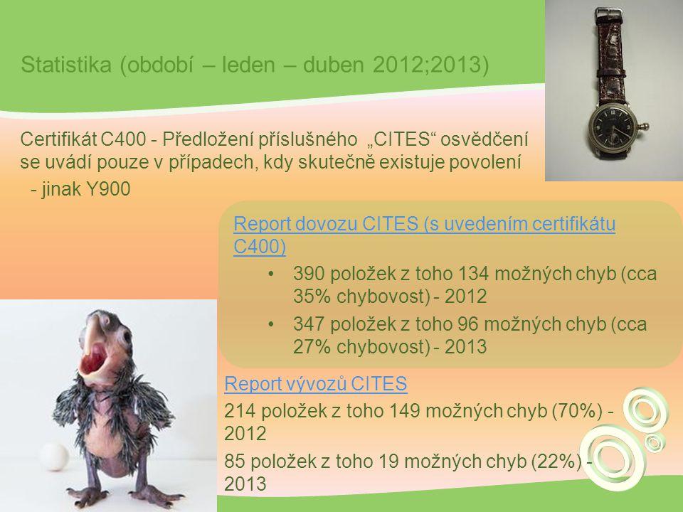 Statistika (období – leden – duben 2012;2013) Report dovozu CITES (s uvedením certifikátu C400) 390 položek z toho 134 možných chyb (cca 35% chybovost