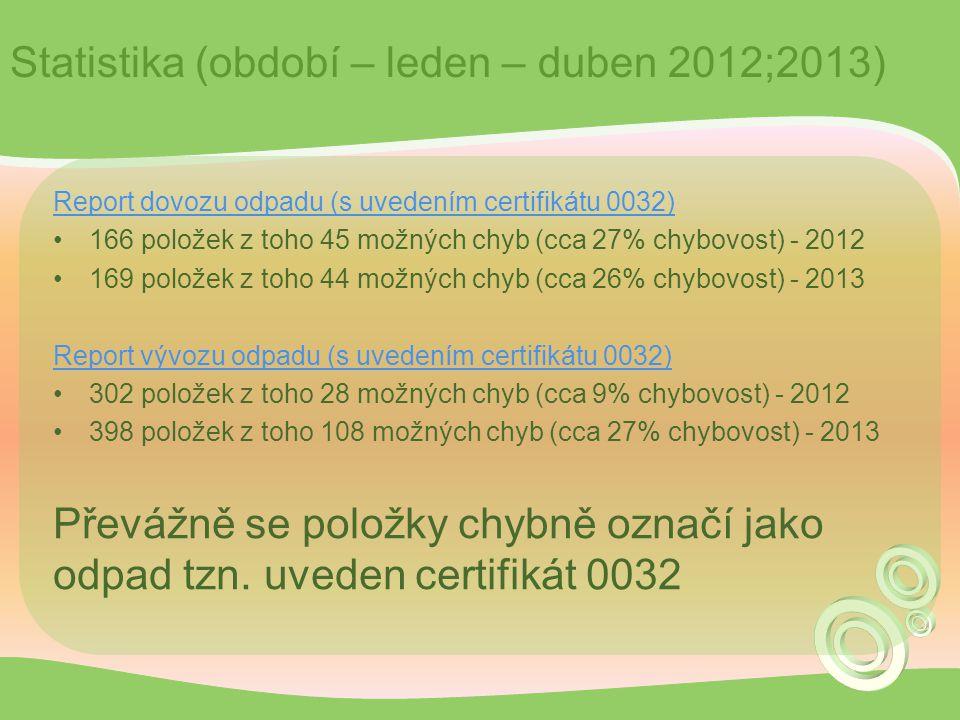 Statistika (období – leden – duben 2012;2013) Report dovozu odpadu (s uvedením certifikátu 0032) 166 položek z toho 45 možných chyb (cca 27% chybovost