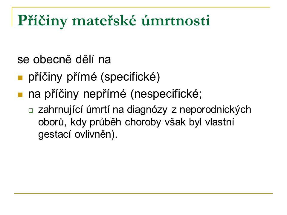 Příčiny mateřské úmrtnosti se obecně dělí na příčiny přímé (specifické) na příčiny nepřímé (nespecifické;  zahrnující úmrtí na diagnózy z neporodnick