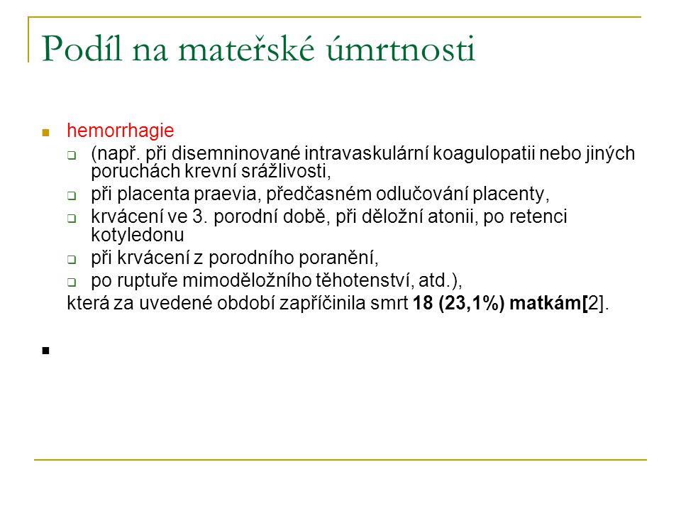 Podíl na mateřské úmrtnosti hemorrhagie  (např. při disemninované intravaskulární koagulopatii nebo jiných poruchách krevní srážlivosti,  při placen