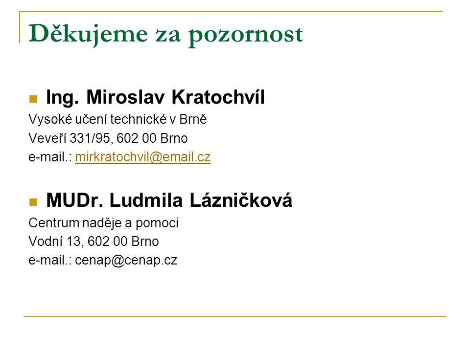 Děkujeme za pozornost Ing. Miroslav Kratochvíl Vysoké učení technické v Brně Veveří 331/95, 602 00 Brno e-mail.: mirkratochvil@email.czmirkratochvil@e