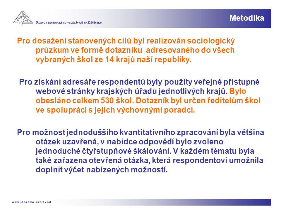 Pro dosažení stanovených cílů byl realizován sociologický průzkum ve formě dotazníku adresovaného do všech vybraných škol ze 14 krajů naší republiky.