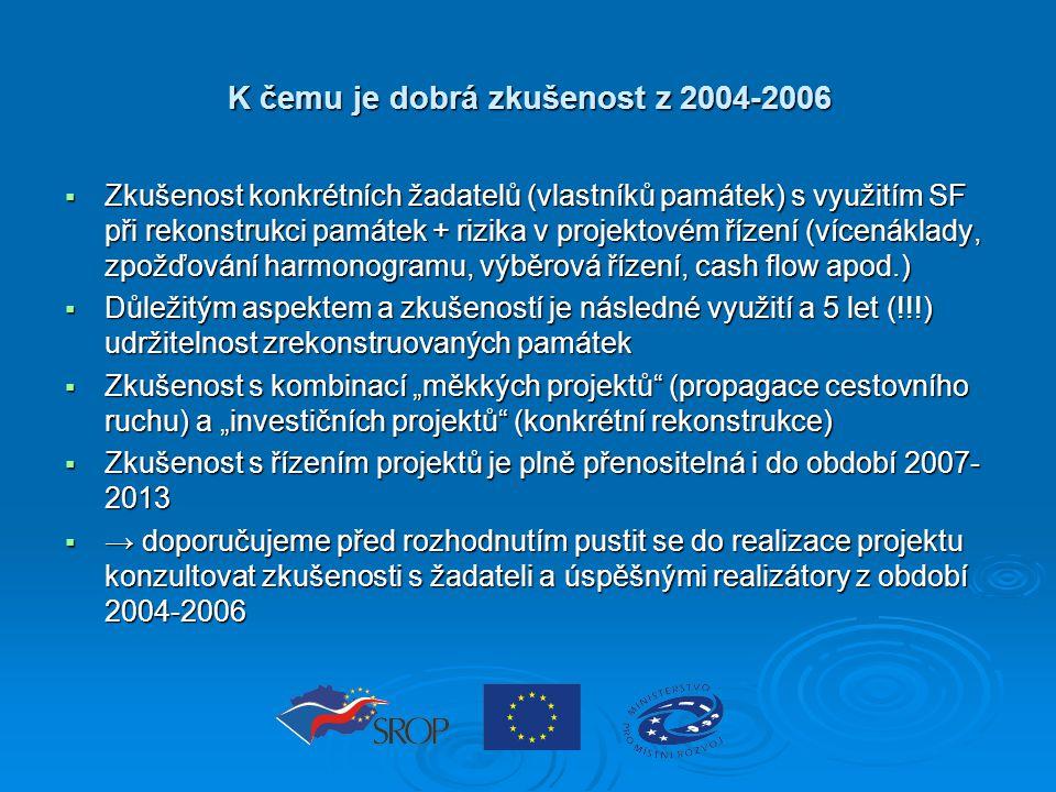 K čemu je dobrá zkušenost z 2004-2006  Zkušenost konkrétních žadatelů (vlastníků památek) s využitím SF při rekonstrukci památek + rizika v projektov
