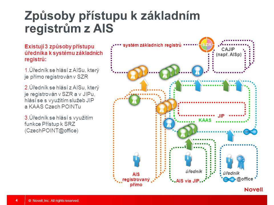 © Novell, Inc. All rights reserved. 4 Způsoby přístupu k základním registrům z AIS Existují 3 způsoby přístupu úředníka k systému základních registrů: