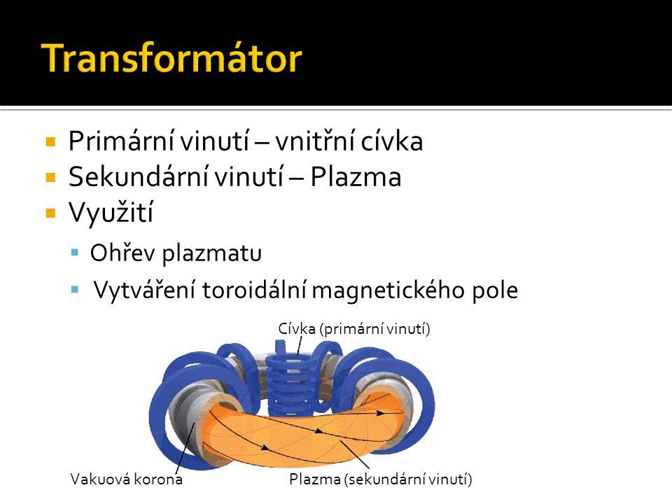  Primární vinutí – vnitřní cívka  Sekundární vinutí – Plazma  Využití  Ohřev plazmatu  Vytváření toroidální magnetického pole Cívka (primární vin