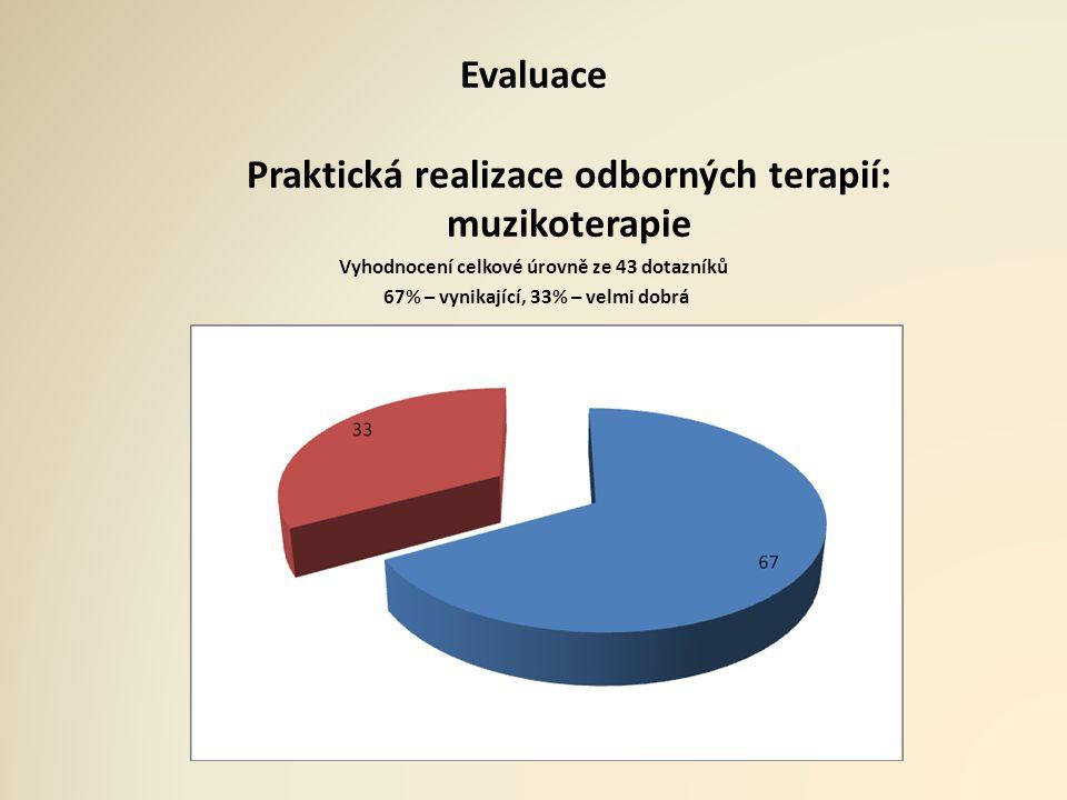 Evaluace Praktická realizace odborných terapií: muzikoterapie Vyhodnocení celkové úrovně ze 43 dotazníků 67% – vynikající, 33% – velmi dobrá