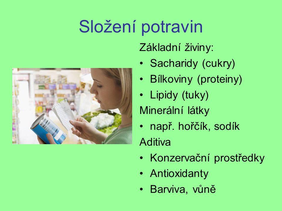 Složení potravin Základní živiny: Sacharidy (cukry) Bílkoviny (proteiny) Lipidy (tuky) Minerální látky např. hořčík, sodík Aditiva Konzervační prostře