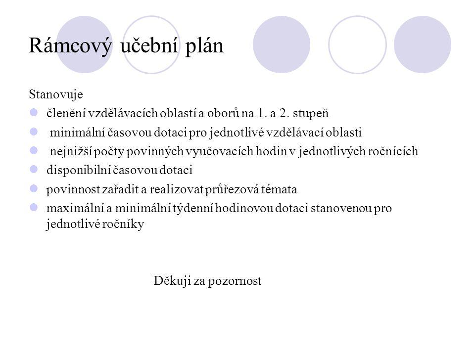 Rámcový učební plán Stanovuje členění vzdělávacích oblastí a oborů na 1. a 2. stupeň minimální časovou dotaci pro jednotlivé vzdělávací oblasti nejniž