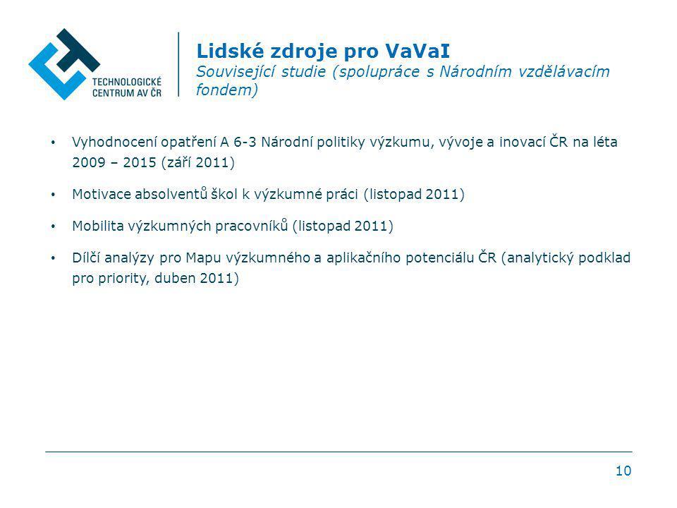 10 Lidské zdroje pro VaVaI Související studie (spolupráce s Národním vzdělávacím fondem) Vyhodnocení opatření A 6-3 Národní politiky výzkumu, vývoje a