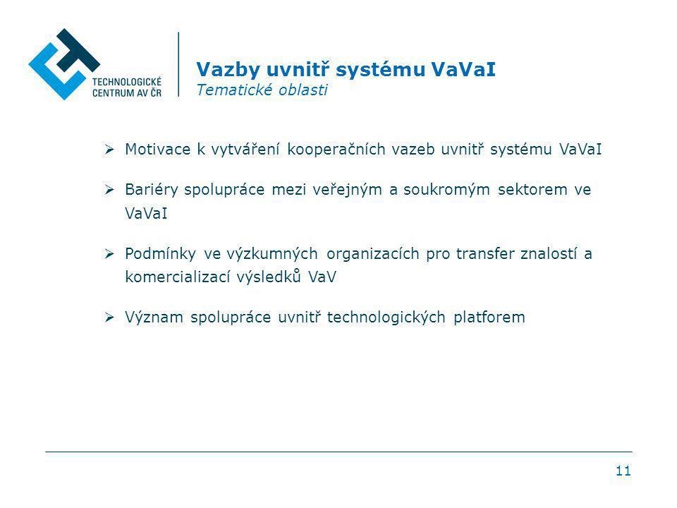 11 Vazby uvnitř systému VaVaI Tematické oblasti  Motivace k vytváření kooperačních vazeb uvnitř systému VaVaI  Bariéry spolupráce mezi veřejným a soukromým sektorem ve VaVaI  Podmínky ve výzkumných organizacích pro transfer znalostí a komercializací výsledků VaV  Význam spolupráce uvnitř technologických platforem