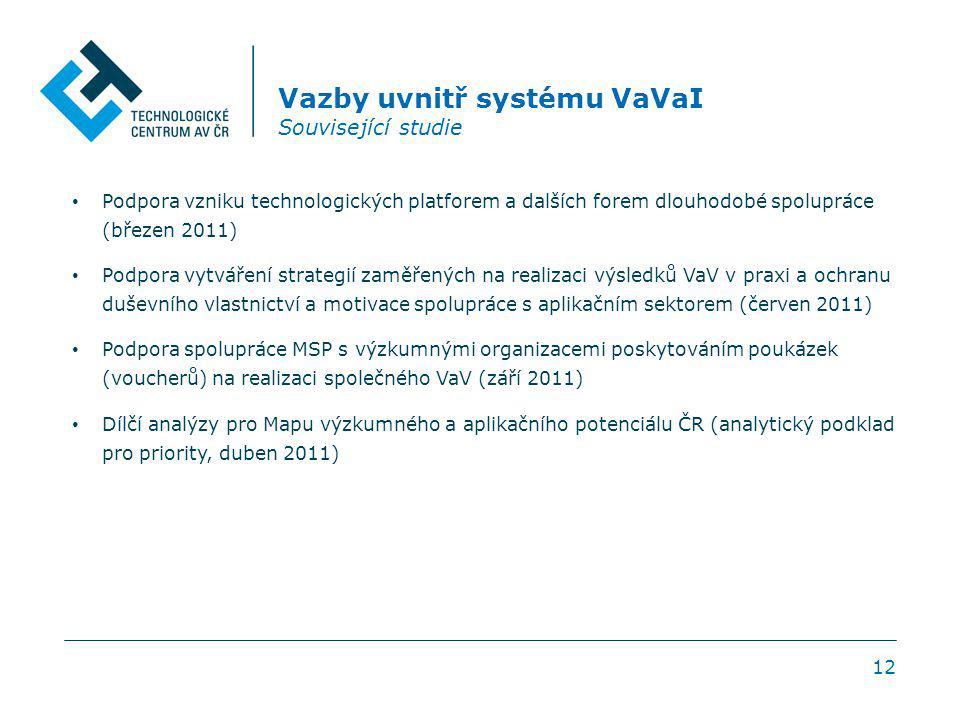 12 Vazby uvnitř systému VaVaI Související studie Podpora vzniku technologických platforem a dalších forem dlouhodobé spolupráce (březen 2011) Podpora vytváření strategií zaměřených na realizaci výsledků VaV v praxi a ochranu duševního vlastnictví a motivace spolupráce s aplikačním sektorem (červen 2011) Podpora spolupráce MSP s výzkumnými organizacemi poskytováním poukázek (voucherů) na realizaci společného VaV (září 2011) Dílčí analýzy pro Mapu výzkumného a aplikačního potenciálu ČR (analytický podklad pro priority, duben 2011)