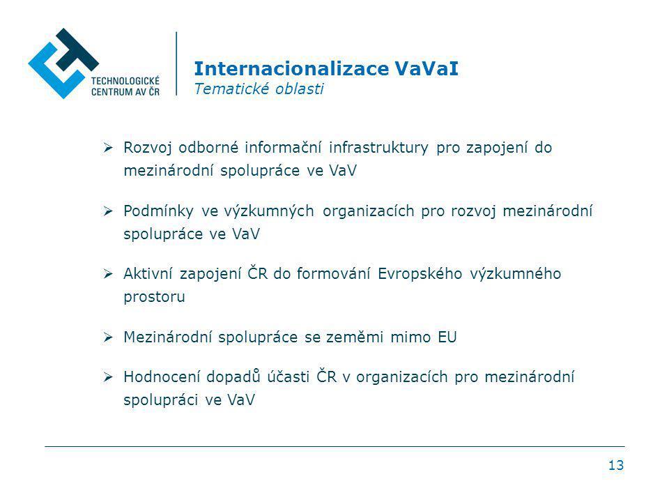 13 Internacionalizace VaVaI Tematické oblasti  Rozvoj odborné informační infrastruktury pro zapojení do mezinárodní spolupráce ve VaV  Podmínky ve výzkumných organizacích pro rozvoj mezinárodní spolupráce ve VaV  Aktivní zapojení ČR do formování Evropského výzkumného prostoru  Mezinárodní spolupráce se zeměmi mimo EU  Hodnocení dopadů účasti ČR v organizacích pro mezinárodní spolupráci ve VaV