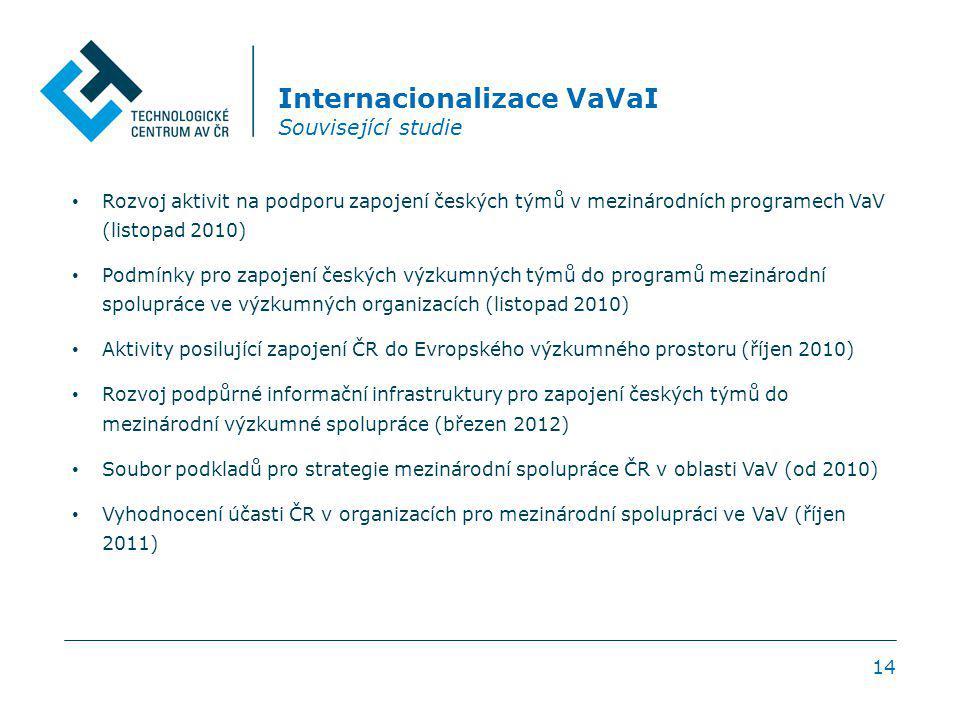 14 Internacionalizace VaVaI Související studie Rozvoj aktivit na podporu zapojení českých týmů v mezinárodních programech VaV (listopad 2010) Podmínky