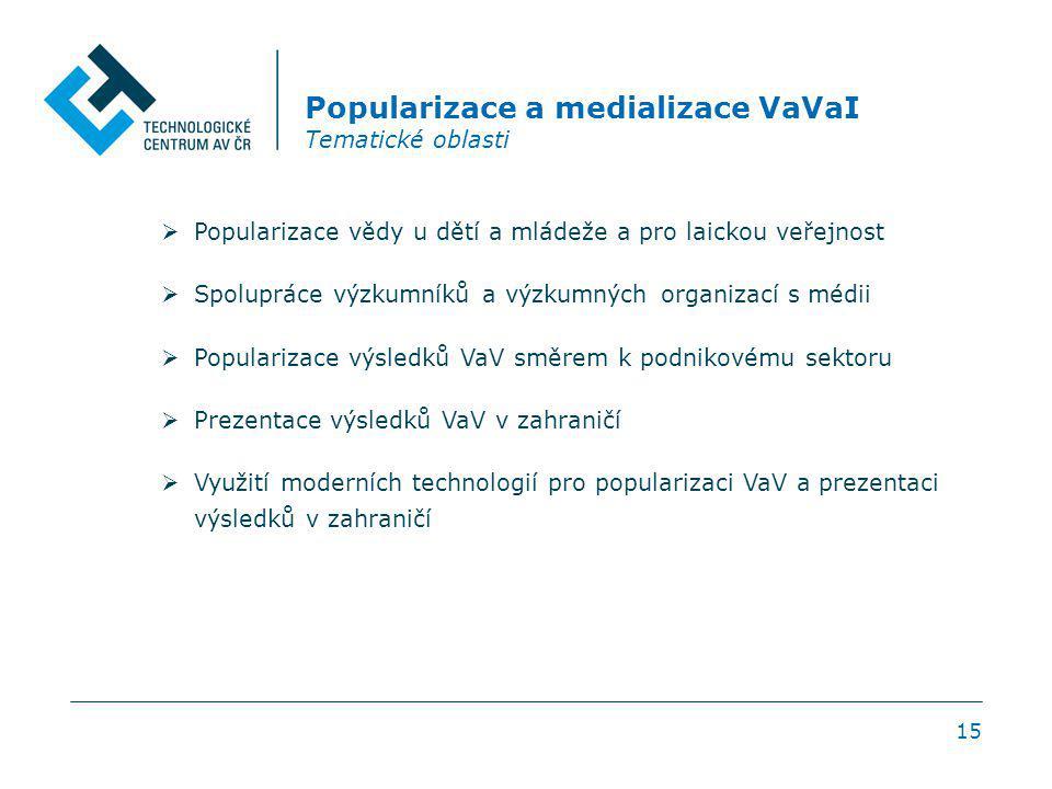 15 Popularizace a medializace VaVaI Tematické oblasti  Popularizace vědy u dětí a mládeže a pro laickou veřejnost  Spolupráce výzkumníků a výzkumnýc