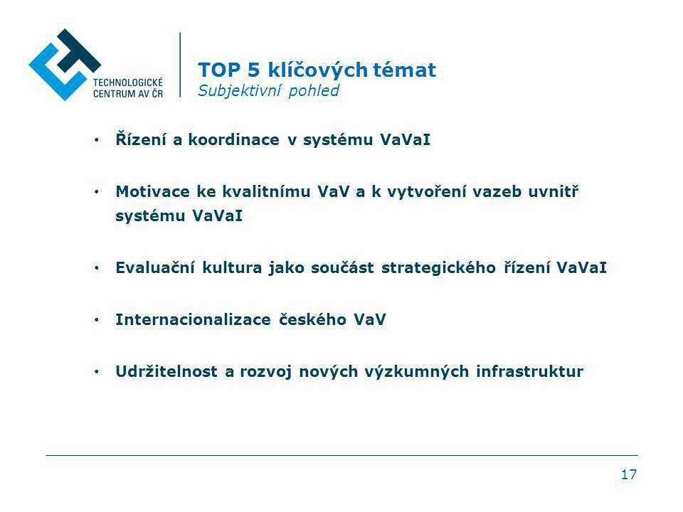17 TOP 5 klíčových témat Subjektivní pohled Řízení a koordinace v systému VaVaI Motivace ke kvalitnímu VaV a k vytvoření vazeb uvnitř systému VaVaI Evaluační kultura jako součást strategického řízení VaVaI Internacionalizace českého VaV Udržitelnost a rozvoj nových výzkumných infrastruktur