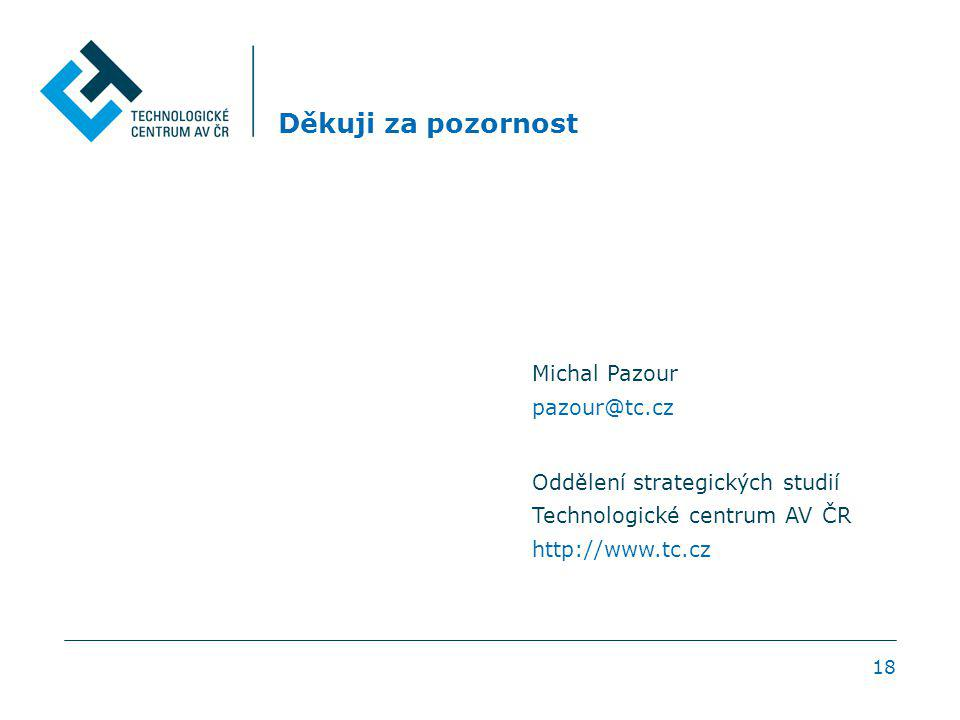 18 Děkuji za pozornost Michal Pazour pazour@tc.cz Oddělení strategických studií Technologické centrum AV ČR http://www.tc.cz